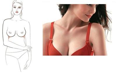Bí quyết lựa chon bra phù hợp với từng dáng ngực và kiểu áo để bảo vệ cho sức khỏe và quyến rũ